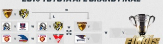 Notice of AFL Grand Final '16 Office Hour